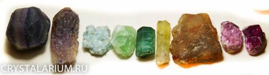 цвета камней цветотерапия